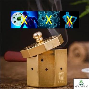 How Myofix Moxibustion Works